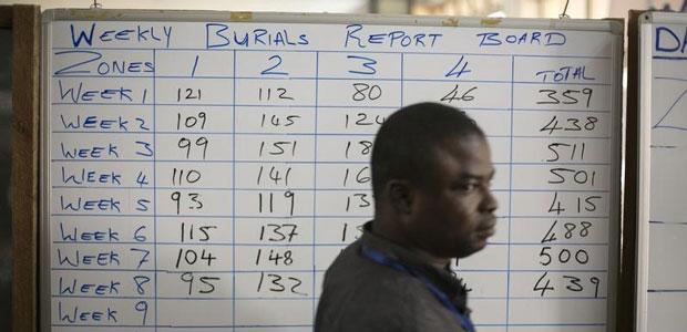 Un homme passe devant un tableau de recensement des décès et des cas connus de virus Ébola au centre d'intervention d'urgence de la Western Area à Freetown, Sierra Leone, le 16 décembre 2014. (Reuters/Baz Ratner)