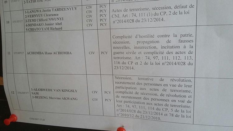 Notice affichée devant un tribunal militaire avec la liste des accusations de terrorisme portées par les autorités contre Hans Achomba. (Lilian Shiya)