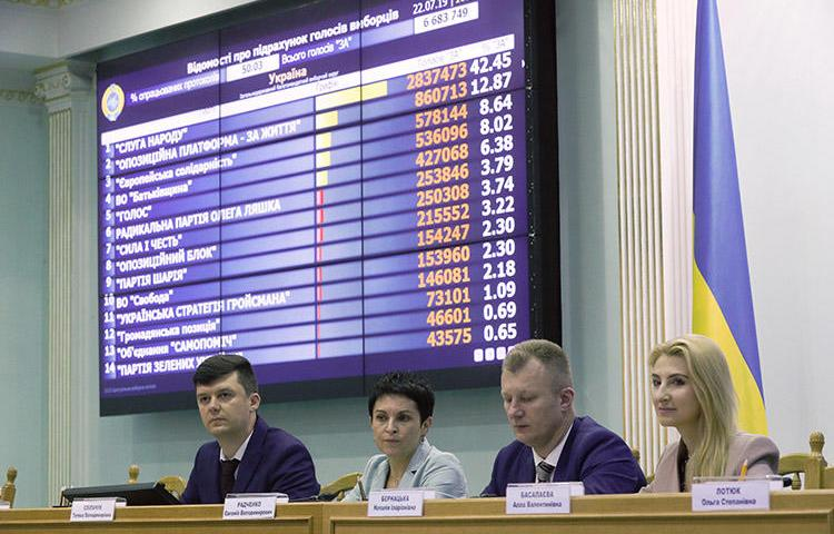 Members of the Central Electoral Commission of Ukraine sit near a screen displaying election results at the commission's headquarters in Kiev, on July 22. On July 30, a group of people disrupted a press conference in the city about alleged election fraud, and attacked staff of the state news agency Ukrinform. (Reuters/Valentyn Ogirenko)