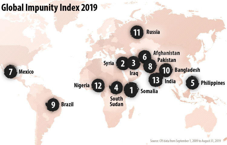 CPJ's 2019 Global Impunity Index spotlights countries where journalists are slain and their killers go free. (Source: CPJ data from September 1, 2009 to August 31, 2019)